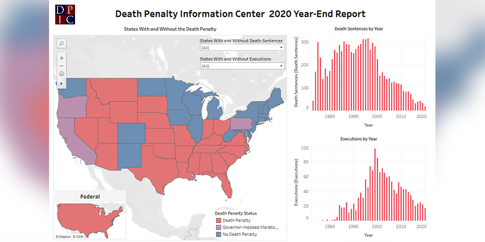 DPIC's Report on the 2020 Death Penalty Usage in the US